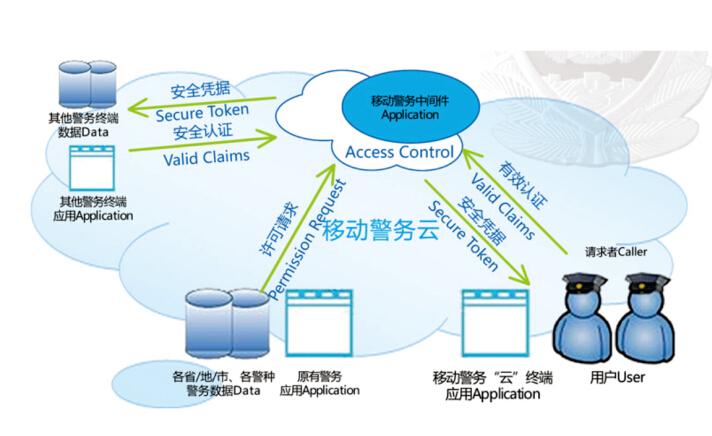 信息检索系统架构的意义和影响